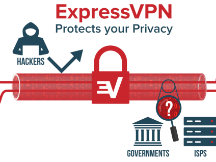 Why Should You Avoid Using Free VPNs?